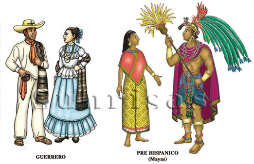 Ancient Mayan Customs and Traditions