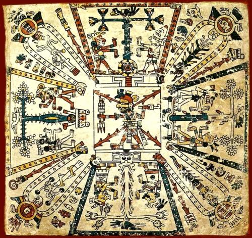 Aztecs, Maya, and Inca for Kids
